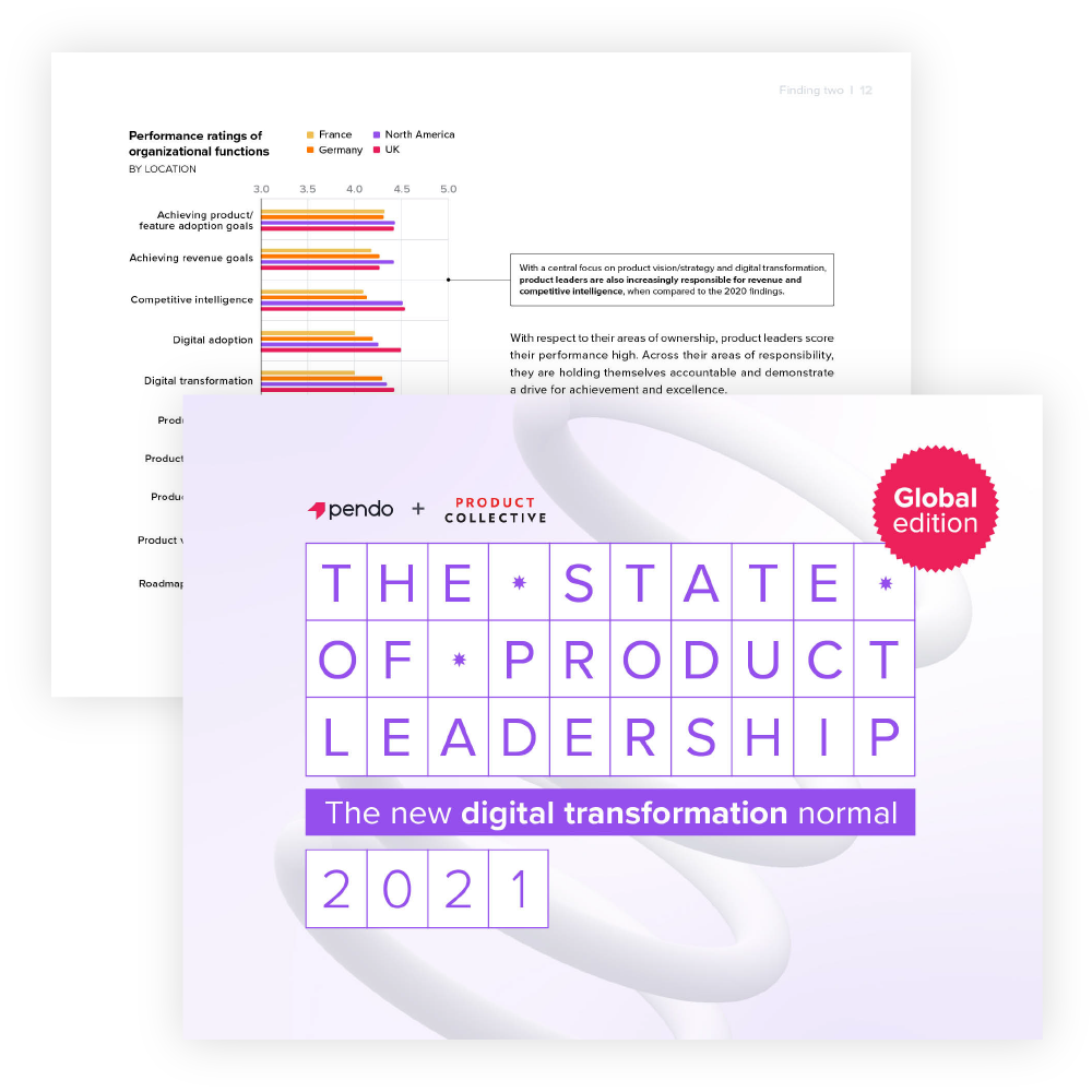 The State of Product Leadership 2021