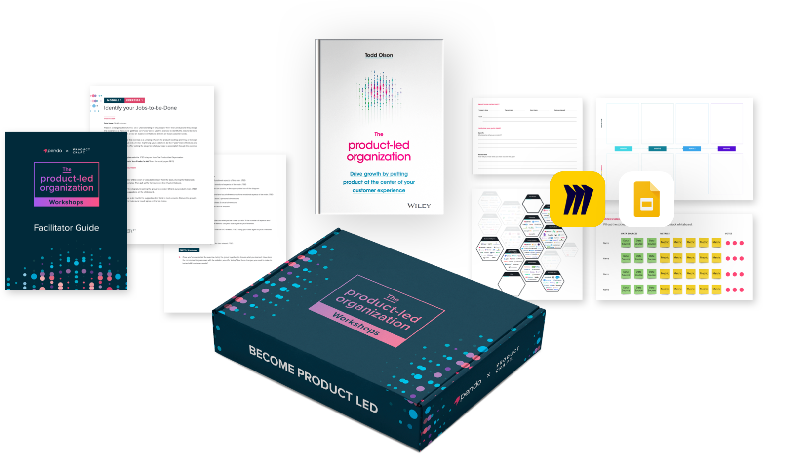 Product-Led Organization workshops in a box
